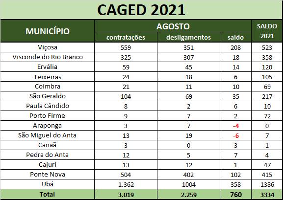 caged-2021