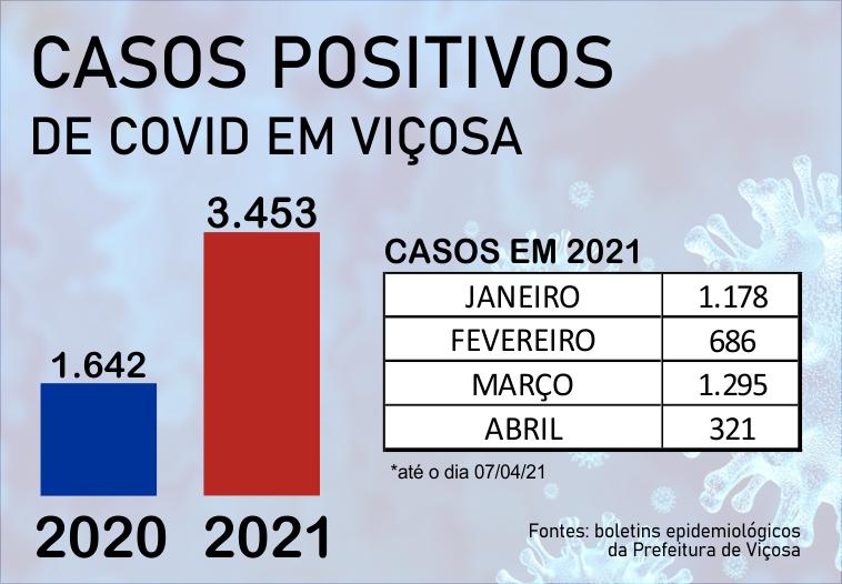 casos-positivos-2021